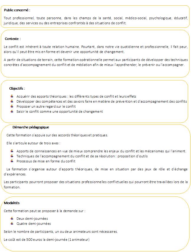 formation gestion des conflits MDR